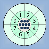 Subtraction wheels for even numbers