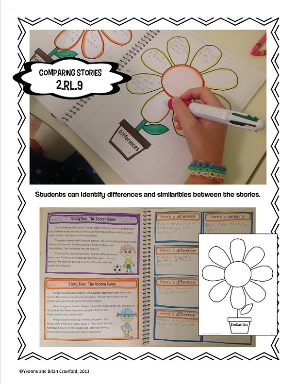 2nd grade hands on interactive notebook reading sample3