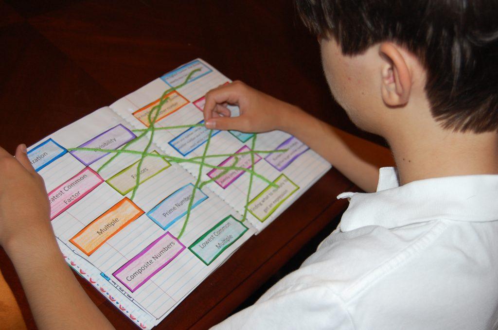 prealgebra interactive notebook