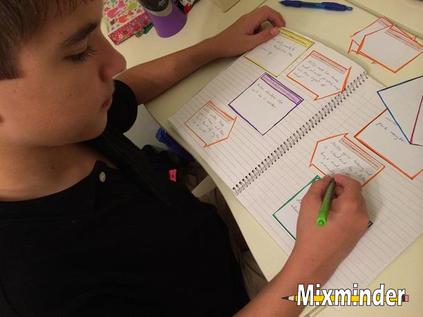 What Makes a Good Interactive Notebook?