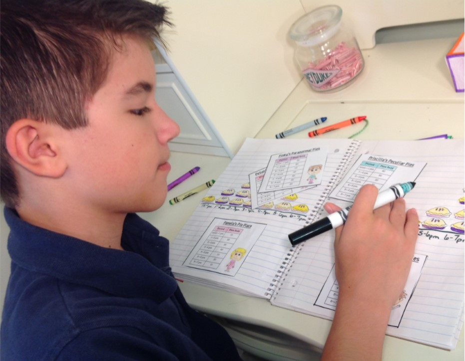 Learning the times tables: not always fun, but necessary